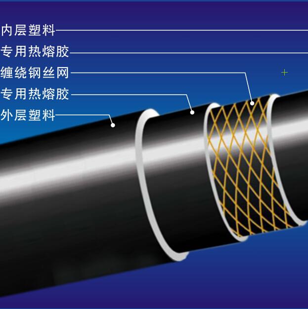 钢丝网骨jia复合(PE)复合给水管